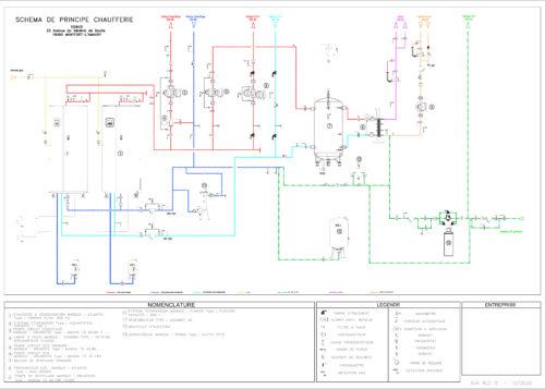 Schema-de-principe-3-aluplex-signaletique