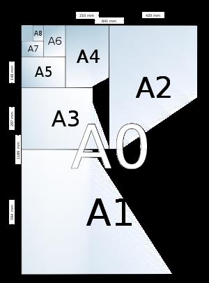 dimensions schema de principe